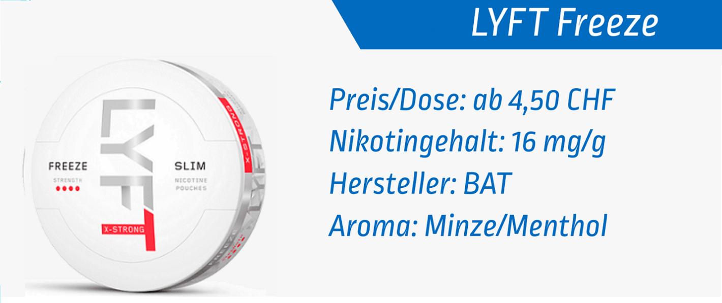 LYFT Ice Cool Mint vs. LYFT Freeze X-Strong